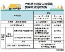 外埠国Ⅲ柴油货车