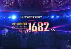 Alibaba Singles' Day sales hit new high