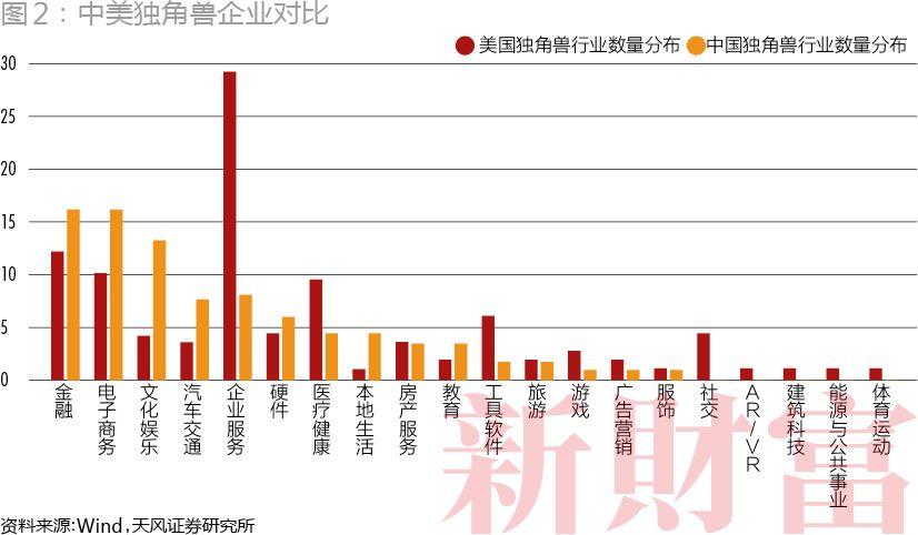 2018新财富500富人榜:马化腾2794亿问鼎首富