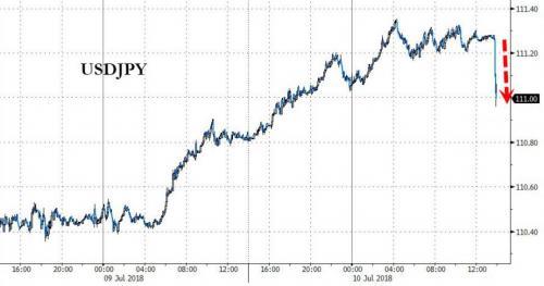 新华每日电讯周二发表时评指出,自今年美国发出贸易战的信号开始,全球金融市场的发展就笼罩在阴云当中。美国一意孤行咄咄逼人,让全球金融市场步步惊心,各大市场明显下跌。美国单方面发动贸易战是威胁全球金融市场稳定发展的最大风险因素,伤害全球金融市场。