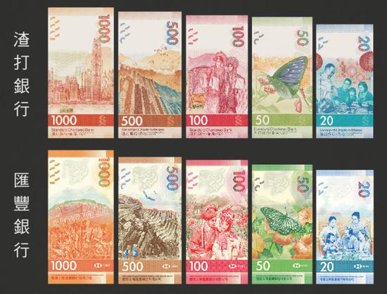 渣打和汇丰的港币设计(来源:香港媒体)