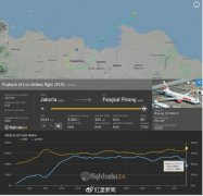 印尼失联航班确认