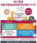 """""""12.6%""""折射中国创新动力"""