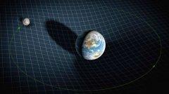为什么地球引力把