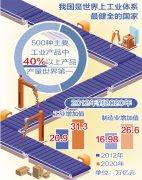 中国制造业何以稳居世界
